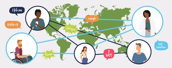 COVID-19 & EM: Global Data Sharing Initiative