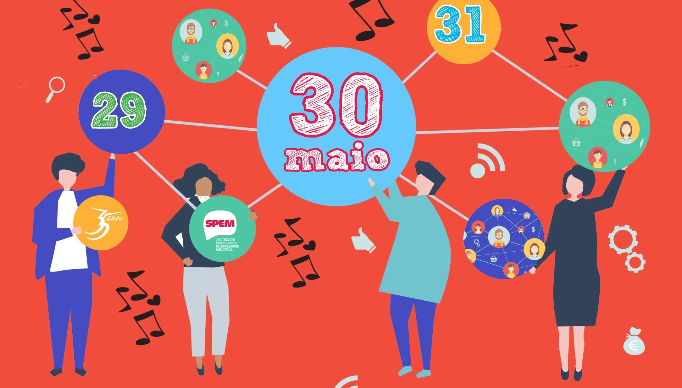 Celebrações do Dia Mundial da Esclerose Múltipla 2020